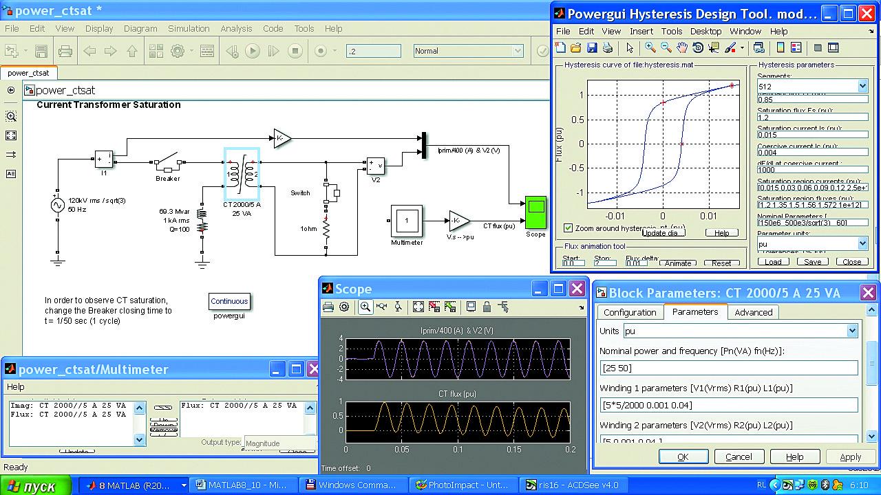 Диаграмма модели нелинейного трансформатора тока