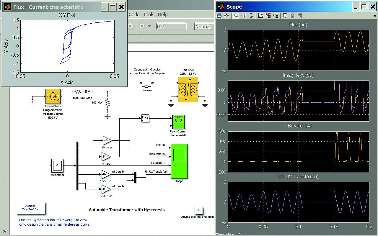 Диаграмма модели нелинейного трансформатора с гистерезисом