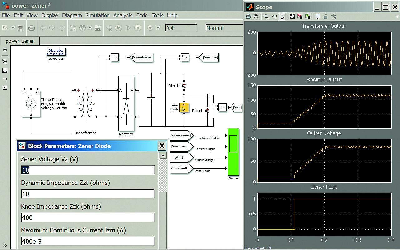 Диаграмма модели однофазного мостового выпрямителя, питаемого от программируемого источника