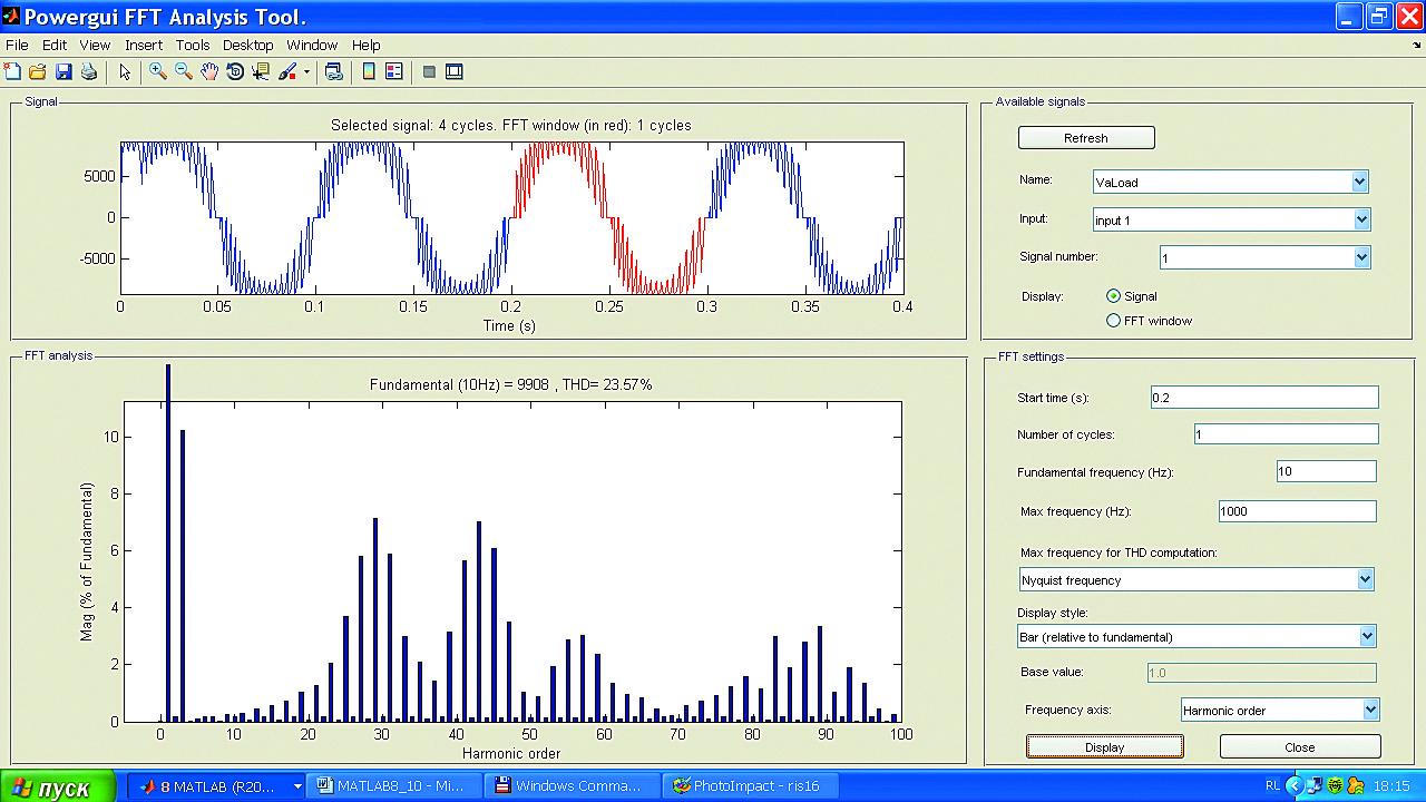 Окно спектрального анализа сигнала 6 импульсного циклоконвертера