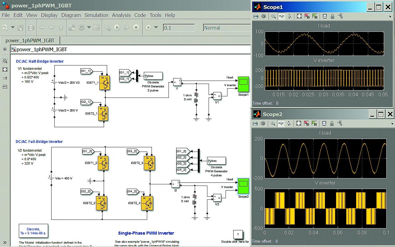 Диаграммы моделей полумостового и мостового однофазных преобразователей постоянного напряжения в переменное