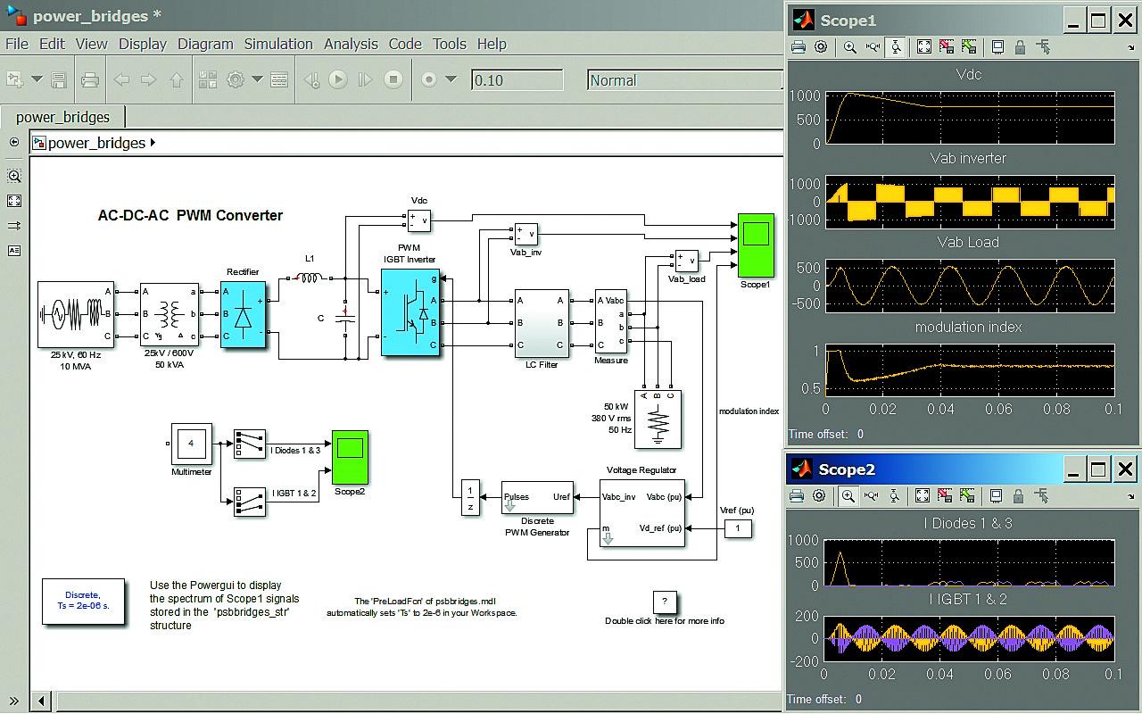 Диаграмма модели AC/DC/AC-конвертера с широтно-импульсной модуляцией