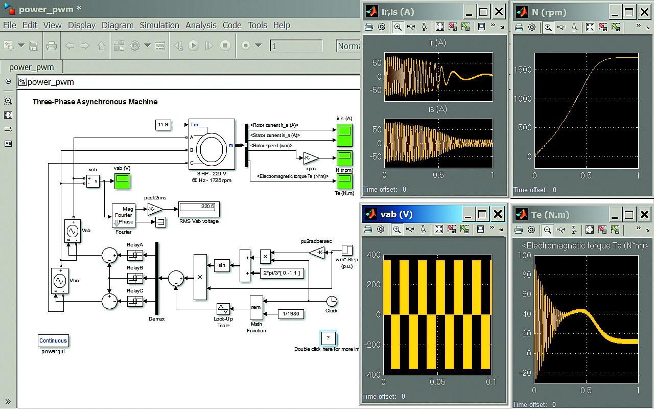 Диаграммы моделирования асинхронной модели электродвигателя с приводом