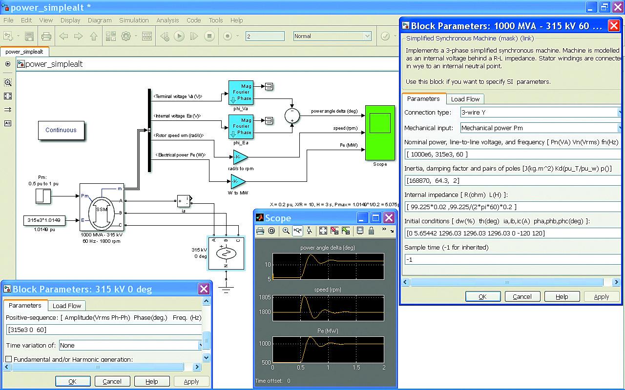 Диаграмма моделирования работы мощного синхронного электродвигателя с мощностью 1 МВт