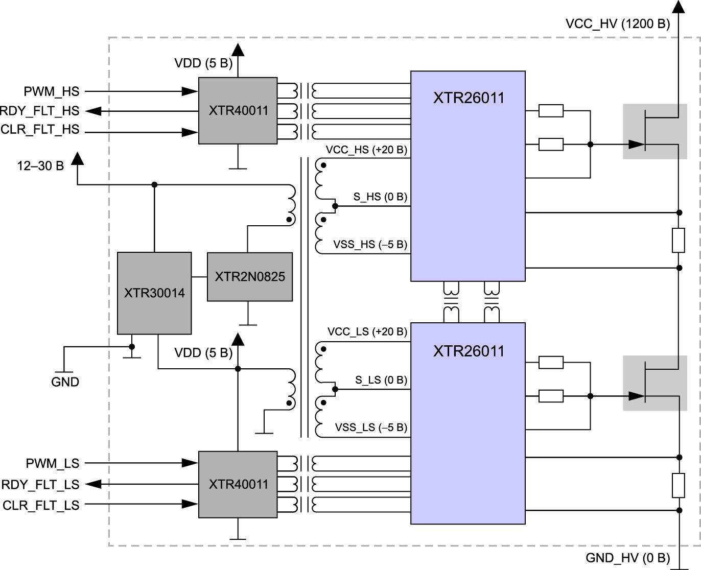 Упрощенная электрическая принципиальная схема подключения драйвера серии XTR2601х