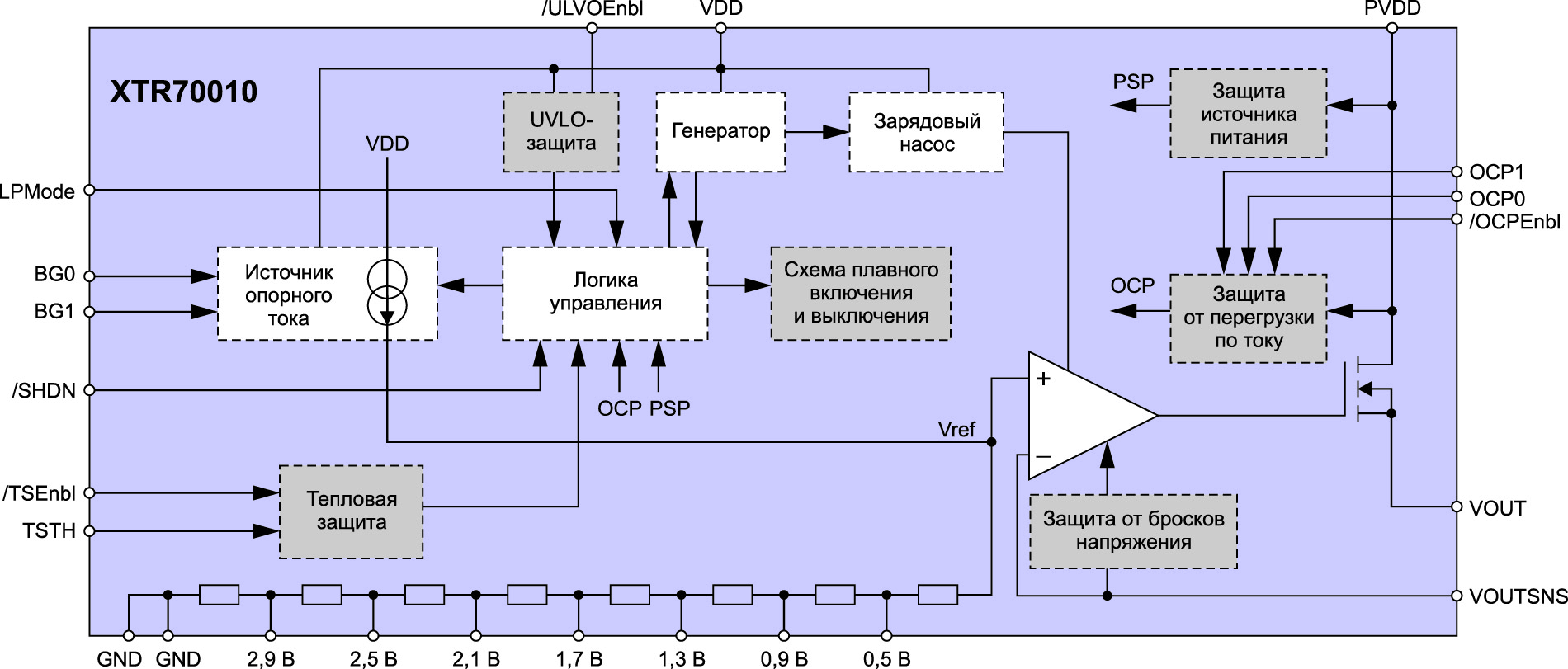 Внутренняя структура стабилизатора XTR70010