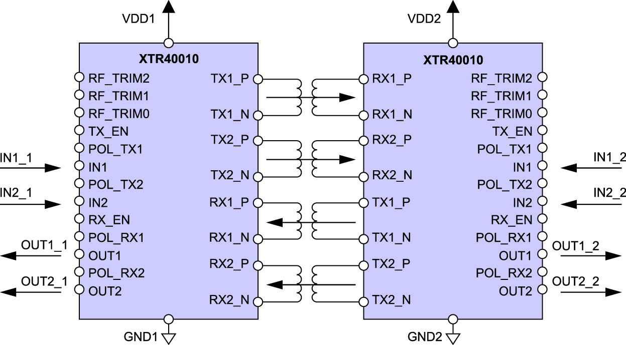 Типовое применение микросхем семейства XTR4001х