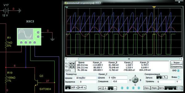 Пиктограмма четырехканального осциллографа на схеме и его лицевая панель