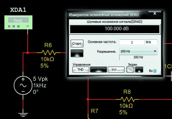 Подключение анализатора нелинейных искажений к исследуемой схеме и его лицевая панель