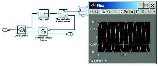 Контроль магнитного потока в нелинейной индуктивности