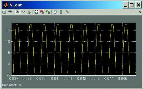 Осциллограмма сигнала в стационарном режиме работы усилителя рис. 26