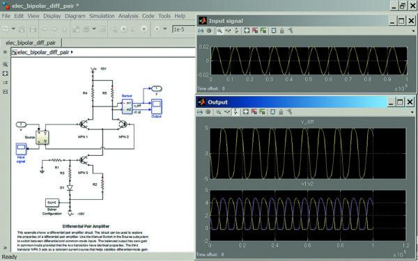 Диаграмма модели дифференциального каскада на биполярных транзисторах