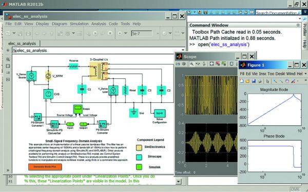 Диаграмма работы пассивного резонансного фильтра на основе трехобмоточного трансформатора