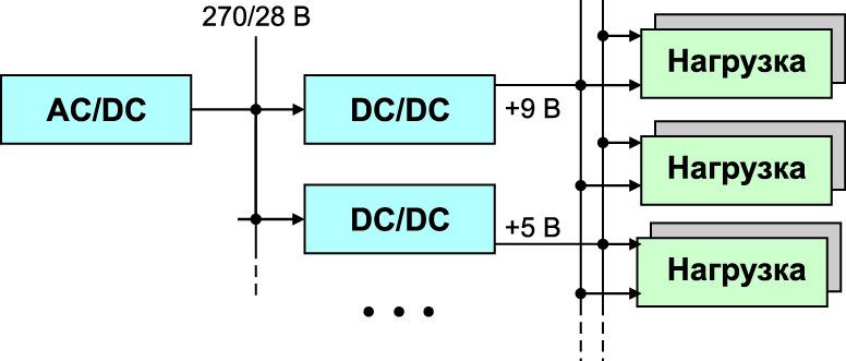 Централизованная схема построения электропитания