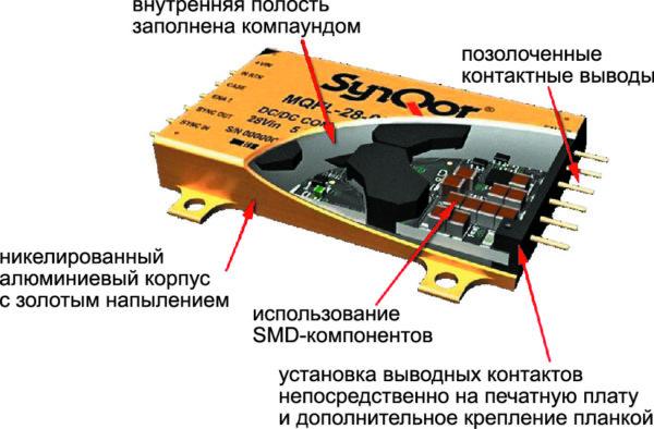 Конструкция модуля электропитания SynQor подгруппы Hi-Rel c применением технологии корпусирования QorSeal