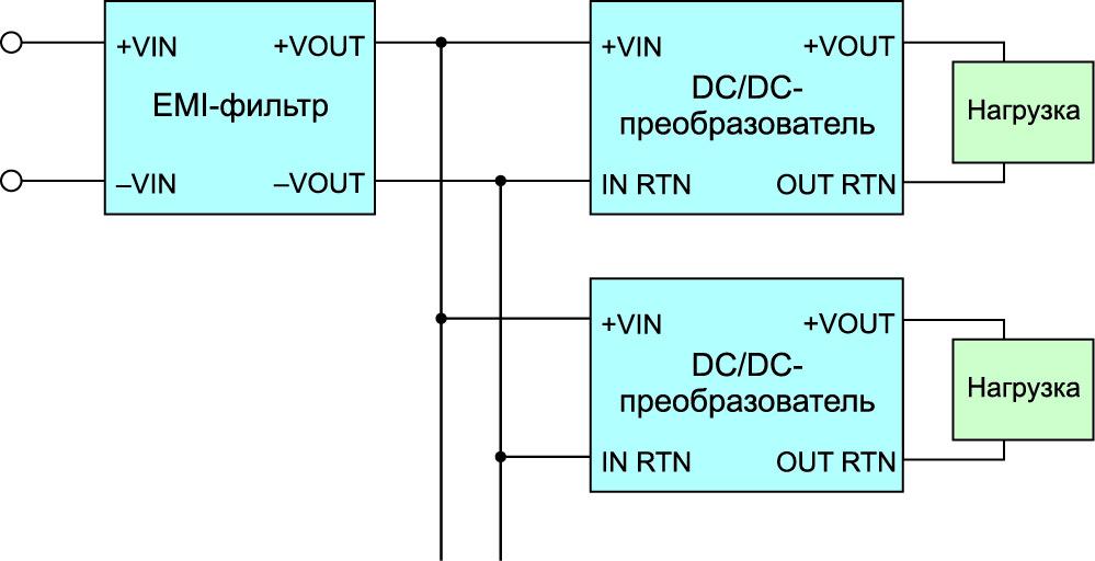 Типовая схема включения EMI-фильтра SynQor