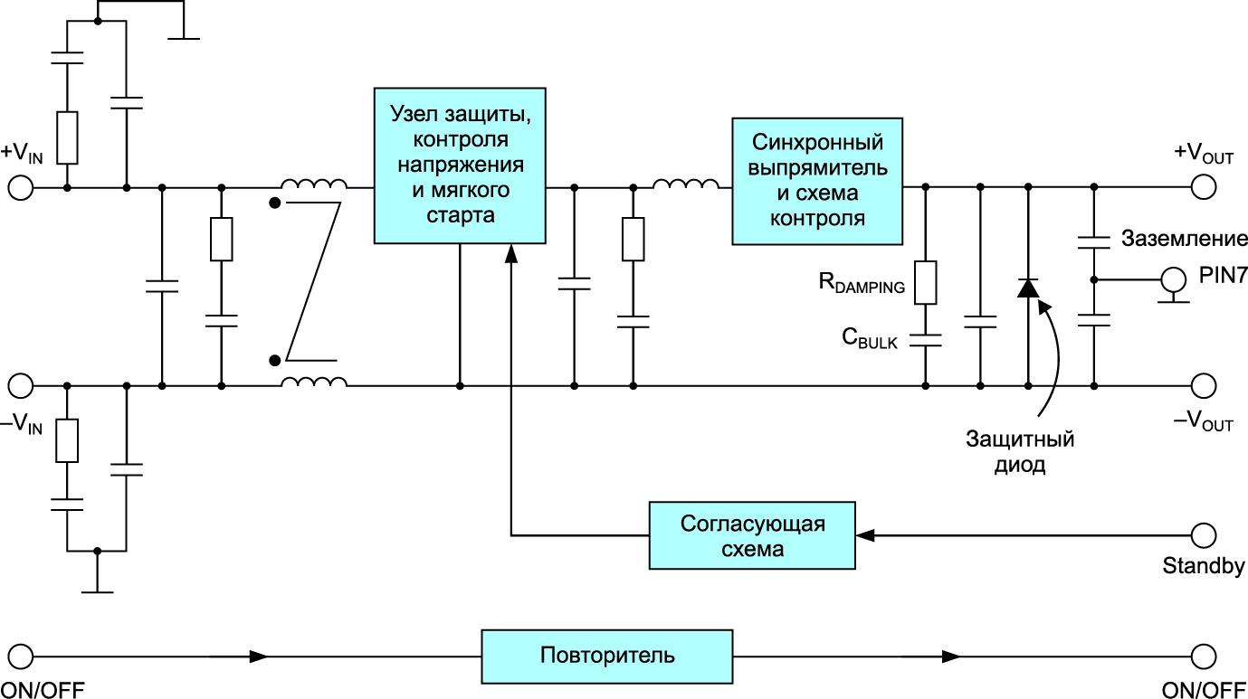 Обобщенная структурная схема EMI-фильтра SynQor MQME 28E-T (Transient Suppression Filter)