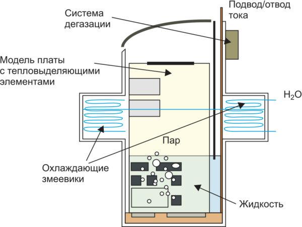 Модель открытой погружной системы охлаждения