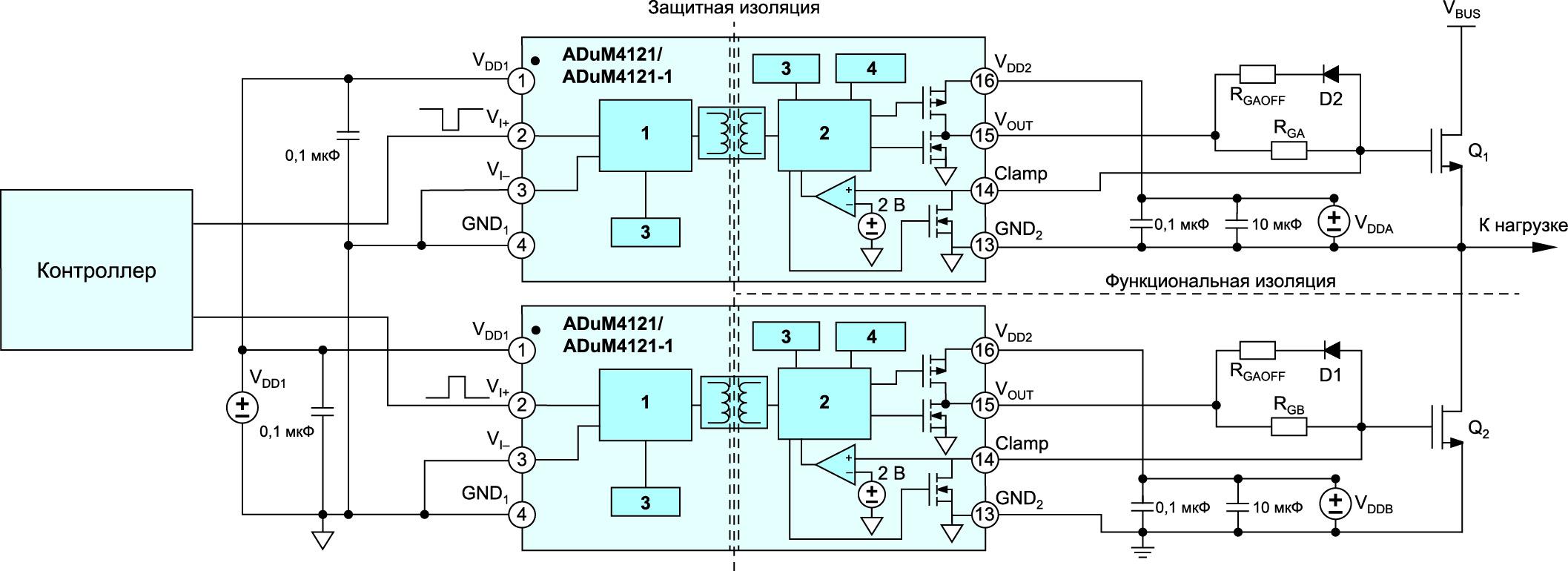 Изолирующие барьеры в полумостовой схеме с использованием изолированных драйверов затвора ADuM4121:  1 — кодирование сигнала и формирование лог. уровней;  2 — декодирование сигнала и формирование лог. уровней;  3 — блокировка питания при пониженном напряжении;  4 — тепловая защита