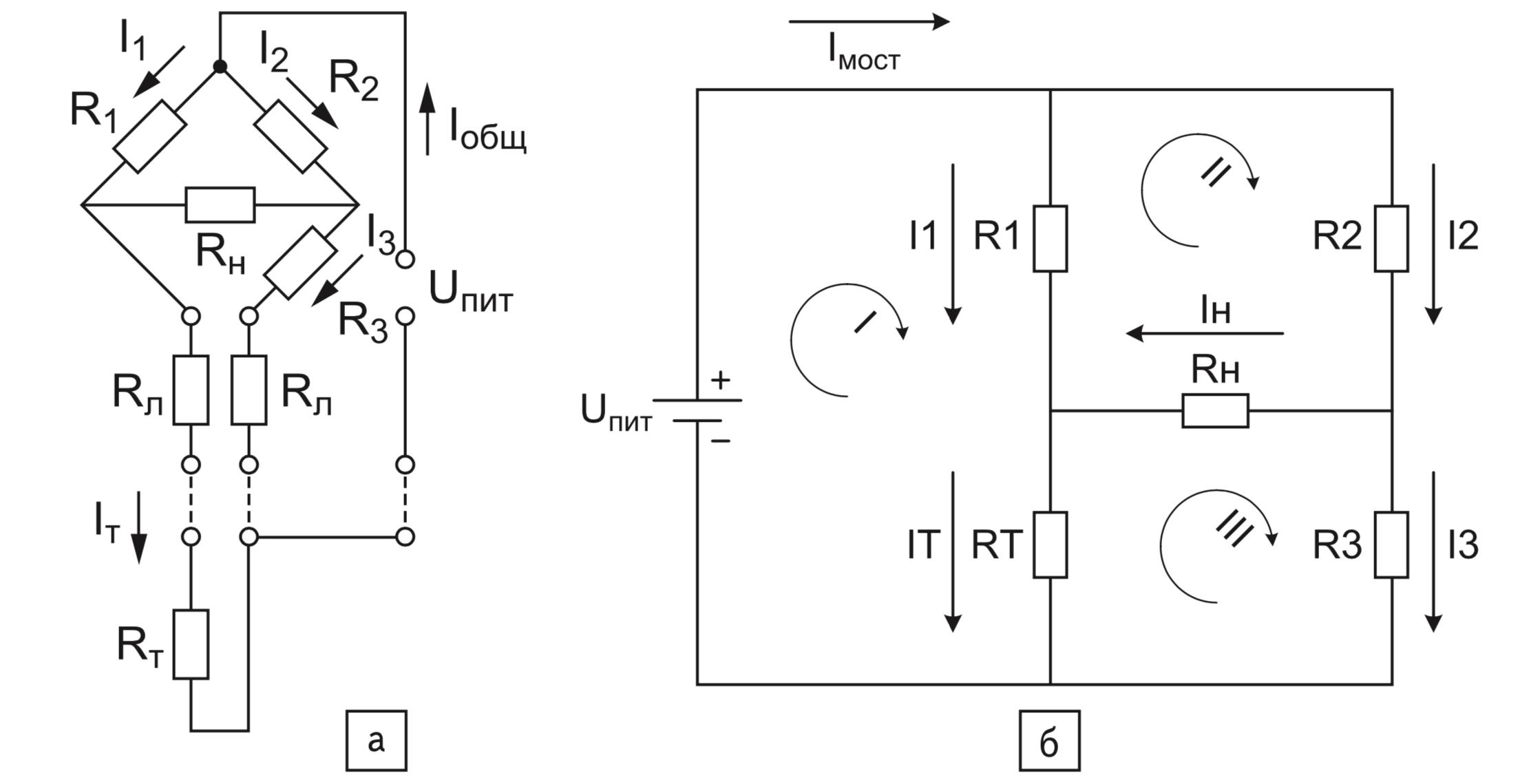 Преобразование структурной схемы измерительного моста: а) в расчетную схему; б) с учетом сопротивления нагрузки