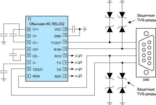 Схема включения ИС обычного приемопередатчика интерфейса RS 232 с защитой от разрядов статического электричества