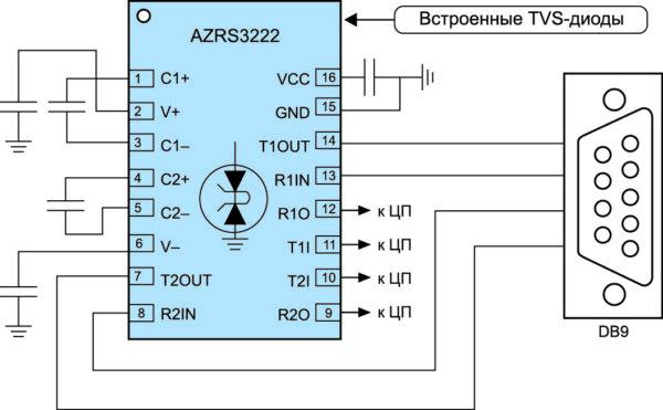 Схема применения ИС приемопередатчика RS 232 со встроенными TVS-диодами