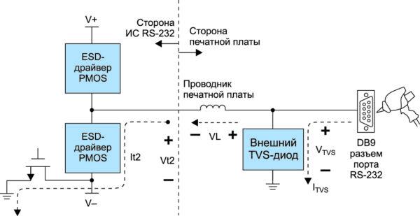 Структура протекания токов при использовании защиты от электростатического разряда на основе внешнего TVS-диода при контактных испытаниях «искровым пистолетом»