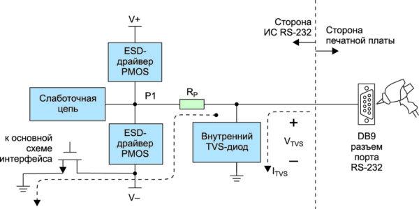 Принципиальная схема выходной цепи со встроенным TVS-диодами
