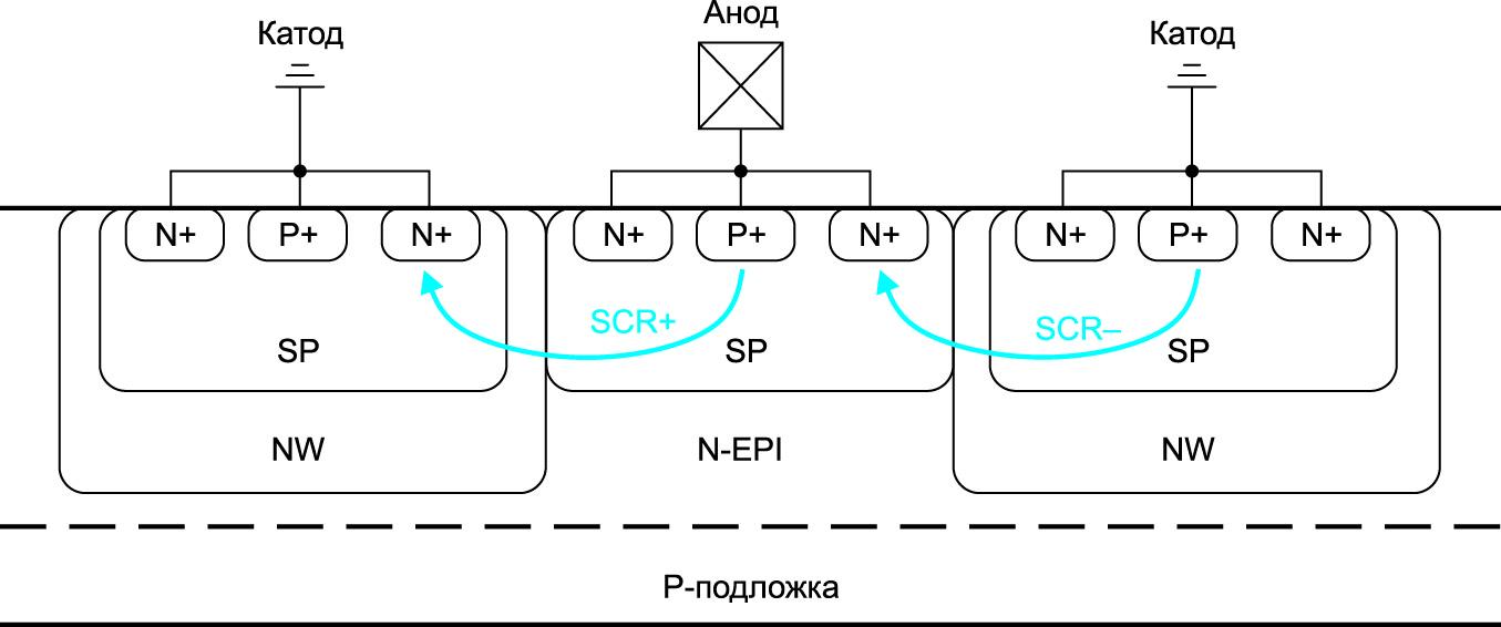 Поперечное сечение высоковольтного DSCR
