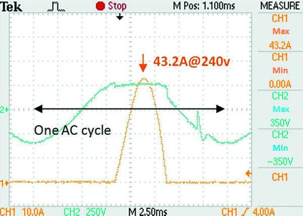 Временная диаграмма протекания тока при срабатывании «P2300MEL + V20E130P» от импульса 3 кA (с подключением к линии электропитания напряжением 240 В)