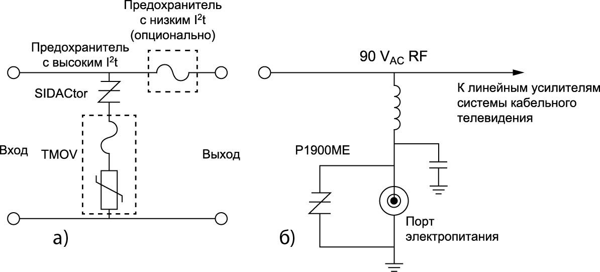 TMOV — варистор со встроенным тепловым предохранителем