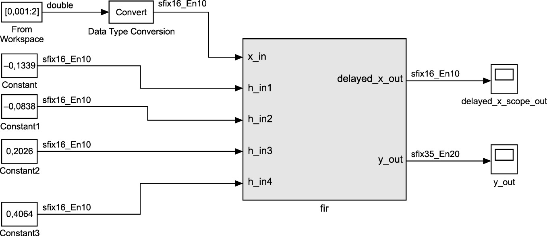 Верхний уровень иерархии имитационной модели симметричного КИХ-фильтра на восемь отводов с использованием M файла