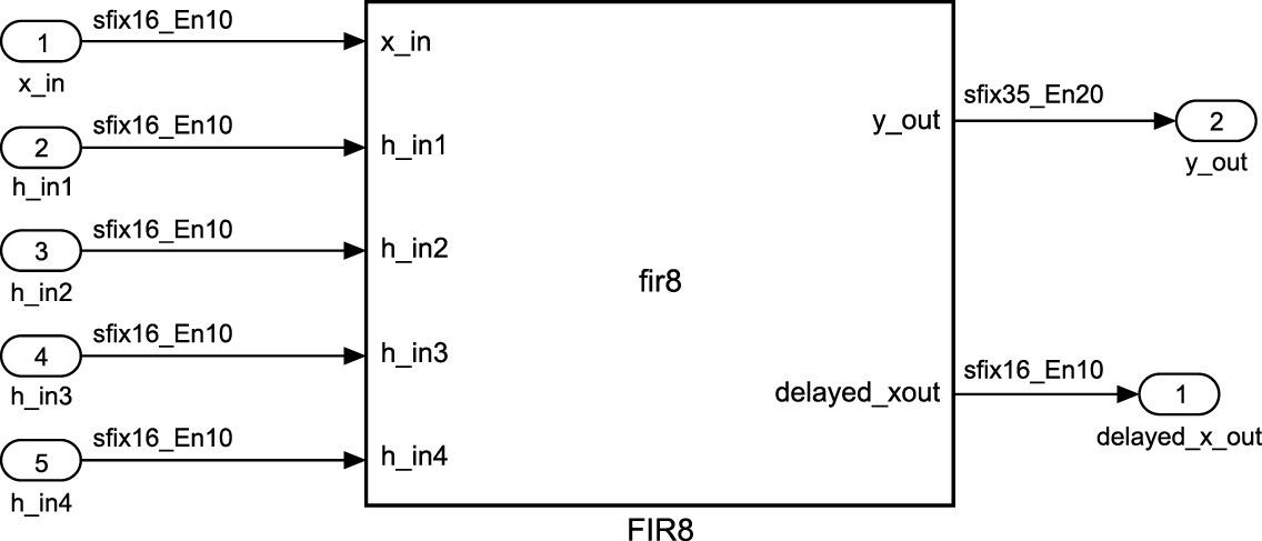 Подсистема симметричного КИХ-фильтра на восемь отводов (подключение входных и выходных портов к M файлу)