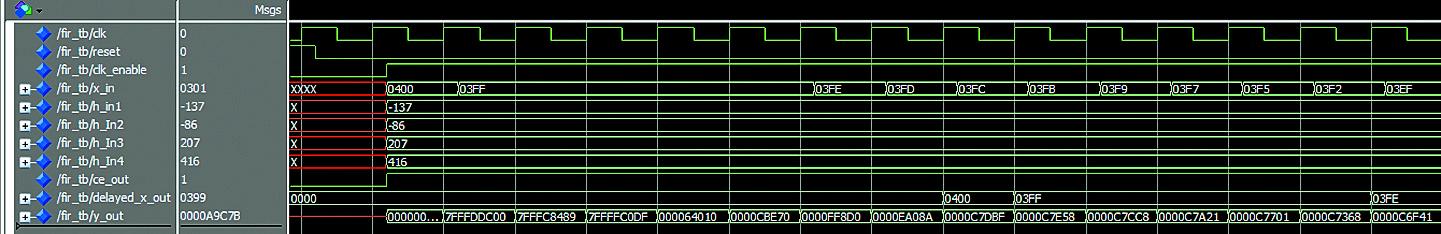 Функциональное моделирование фильтра с использованием тестбенча, полученного с помощью приложения Simulink HDL Coder из имитационной модели симметричного КИХ-фильтра на восемь отводов на основе М файлов и fi-объектов