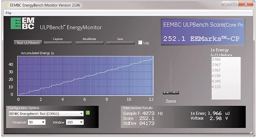 Графический пользовательский интерфейс программного обеспечения EnergyMonitor