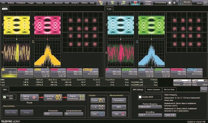 Многооконный экран осциллографа LabMaster 10-100Zi