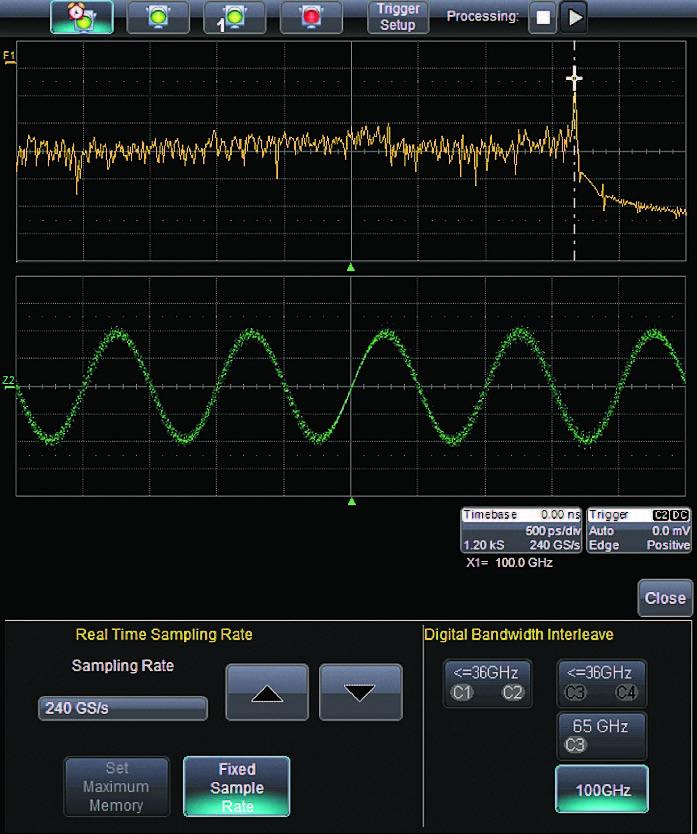 Спектр и синусоида с частотой 100 ГГц