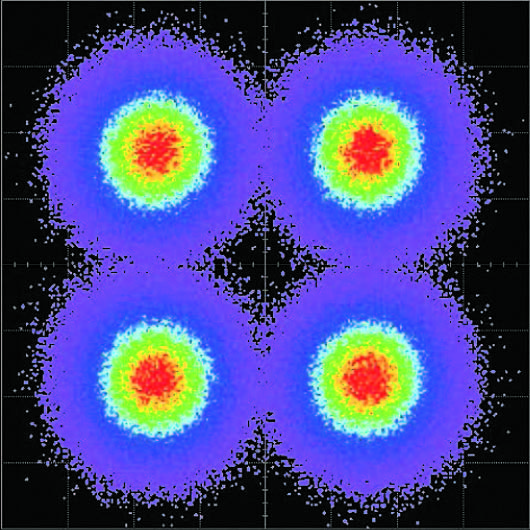 Звездная диаграмма QPSK-сигнала