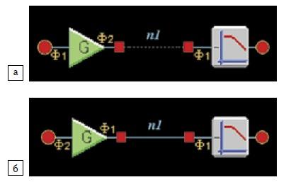 Отображение ошибки согласования фаз сигнала  при подключении КАМ друг к другу