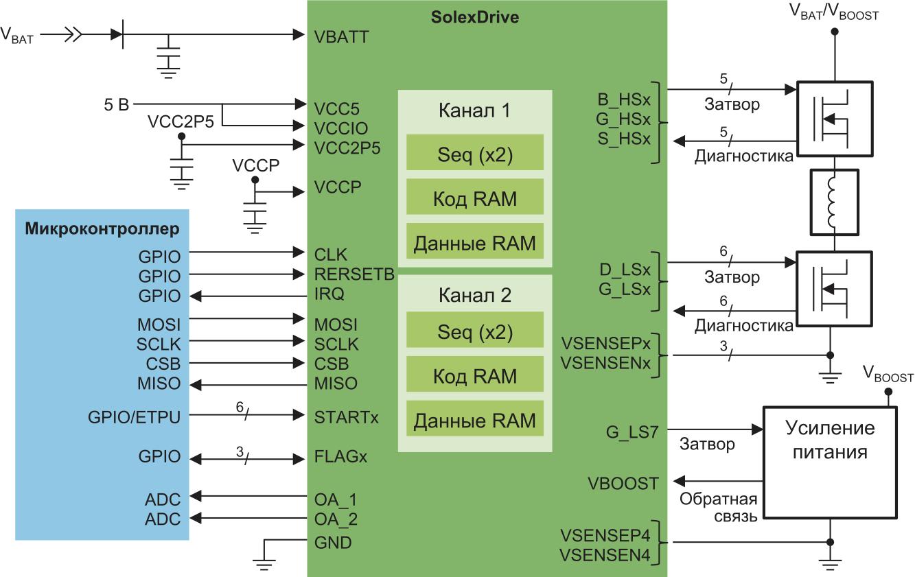 Схема включения SolexDrive