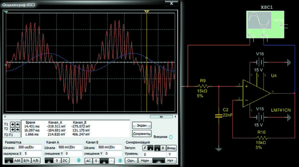 Пиктограмма двухканального осциллографа на схеме и его лицевая панель