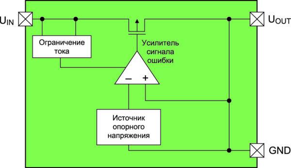 Структурная схема микросхемы 1342ЕН5Т