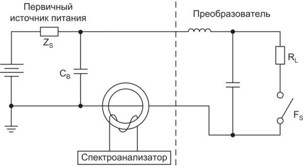 Прямое измерение дифференциальной помехи на входе. Более точное считывание дифференциальной помехи на входе может быть получено ее измерением непосредственно датчиком тока. При использовании этого метода импеданс первичного источника питания имеет незначительное влияние на измеряемый ток. Добавление шунтирующего конденсатора CB уменьшает влияние импеданса первичного источника измерения тока еще больше
