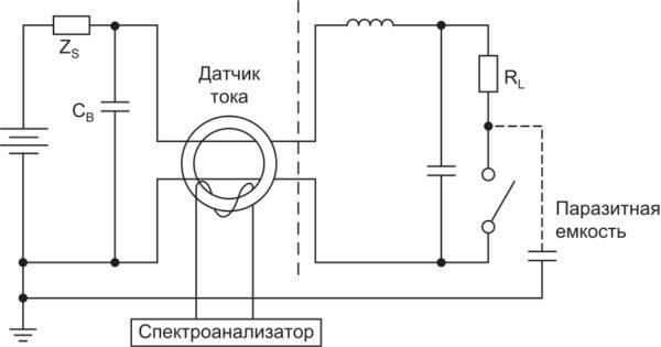 Измерение синфазной составляющей помехи. Синфазная помеха вызывается коллектором или стоком ключевого транзистора. Он формирует паразитную емкость из-за близости к шасси. Помеху можно измерить датчиком тока