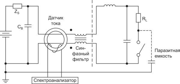 Фильтрация синфазной помехи. Синфазный фильтр может применяться для фильтрации синфазной помехи. Он представляет высокое индуктивное сопротивление для синфазного тока и фактически не существует для дифференциальной помехи. Так как значительно меньший ток синфазной составляющей помехи протекает в основном через нижнюю обмотку и через обе обмотки в одинаковых направлениях, синфазный дроссель представляет высокий импеданс для токов синфазной помехи