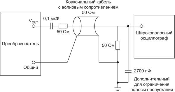 Измерение дифференциальной составляющей пульсации на выходе преобразователя. Измерение дифференциальной составляющей пульсации напряжения на выходе должно быть выполнено на выходных выводах преобразователя для уменьшения влияний помехи излучения. По той же причине длина проводников должна быть минимальной. Добавлением параллельной емкости на вход осциллографа можно достаточно ограничить ширину полосы пропускания, чтобы наблюдать частоту основной гармоники пульсации выходного напряжения