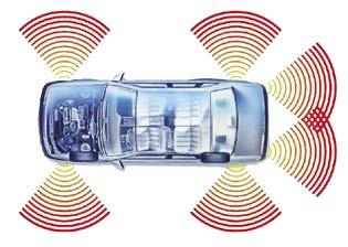 Иллюстрация 360-градусного диапазона детектирования посредством радарных датчиков от TRW