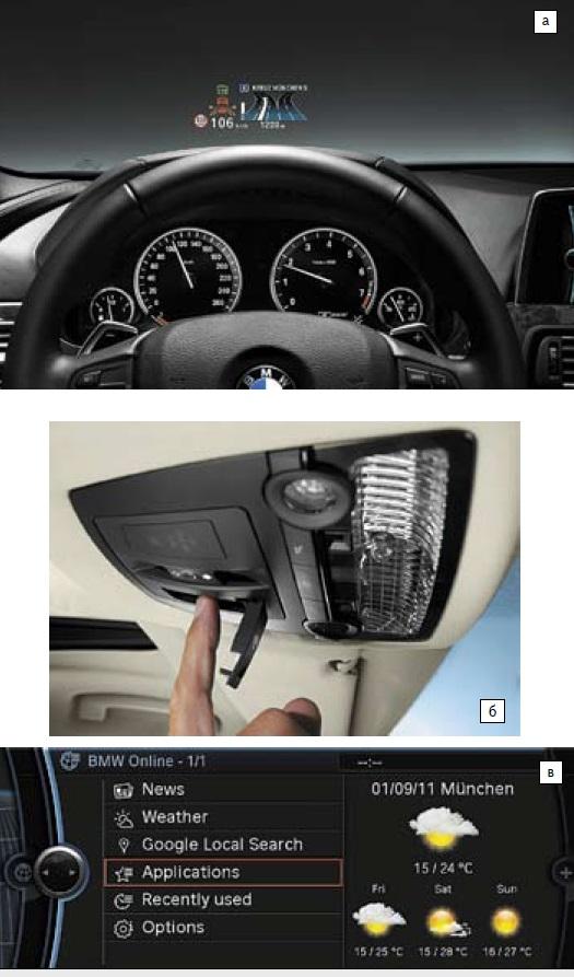 Некоторые интегральные компоненты BMW ConnectedDrive: а) проекционный HUD-дисплей; б) функция чрезвычайного вызова BMW Assist; в) BMW Online