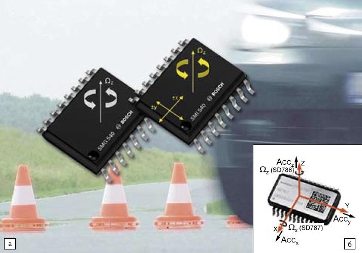 Примеры интегральных комбидатчиков для ESC и других автомобильных систем