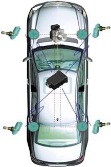 Гибридная система TPMS TRW— пример объединения данных датчиков давления шин, ESC/ABS